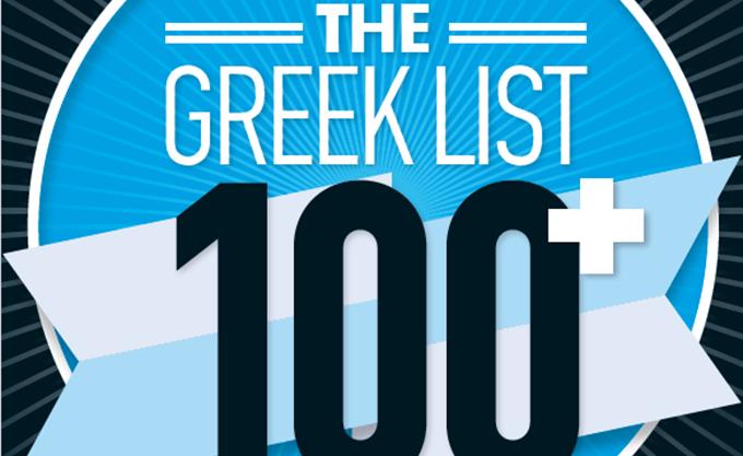 Forbes 100+  Αυτές είναι οι μεγαλύτερες ελληνικές επιχειρήσεις 9fb36561444