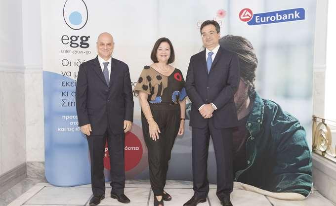Μνημόνιο συνεργασίας Eurobank – Ryerson University