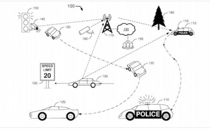Ford: Σχεδιάζει ρομπο-περιπολικό που θα κόβει κλήσεις και θα κυνηγά τους κλέφτες μόνο του