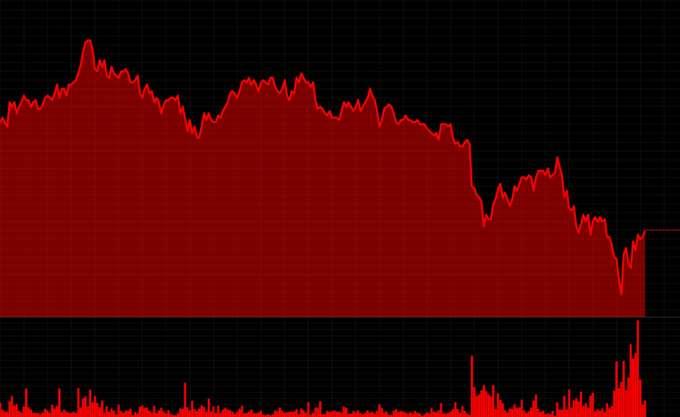 """""""Βαρίδι"""" και για τον παγκόσμιο δείκτη μετοχών MSCI η Τουρκία"""